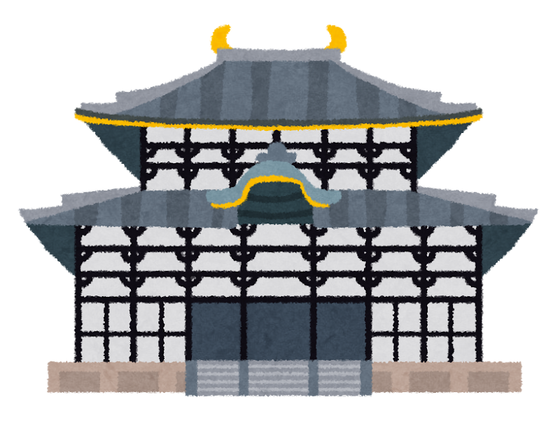 Temples & Shrines